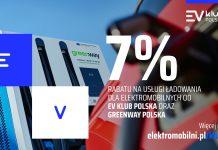 Klub EV Polska 7% rabat GreenWay